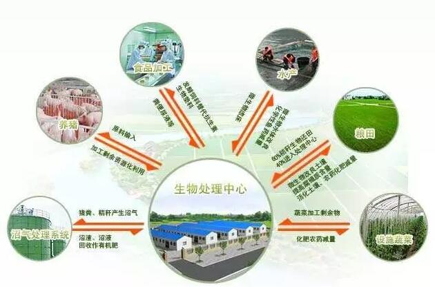 三农日报|2017年农民三农难题能否终结;农业部扶持新型职业主体