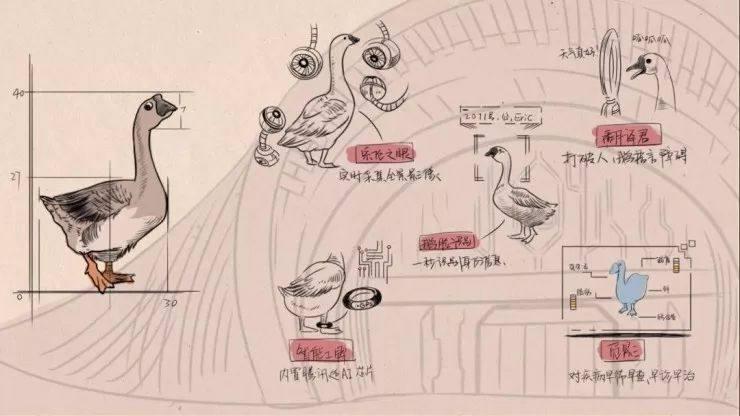 农业行业战火再起:腾讯养鹅业、粤传媒搞农村电商