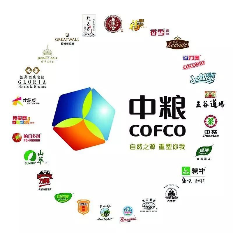 中粮电商的6大新玩法,一起来学学!