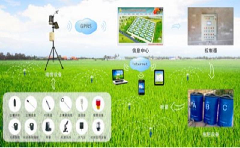 行业资讯|农业的拐点?一文看懂农业物联网的未来