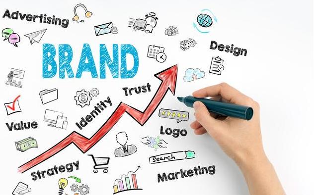 网络营销小知识:关于网络推广的好处!你知道多少?
