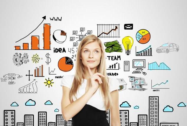 品牌营销的思维决定未来市场