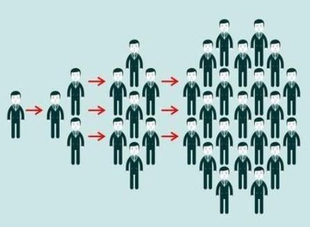 网络营销背后共有几大运营思维?