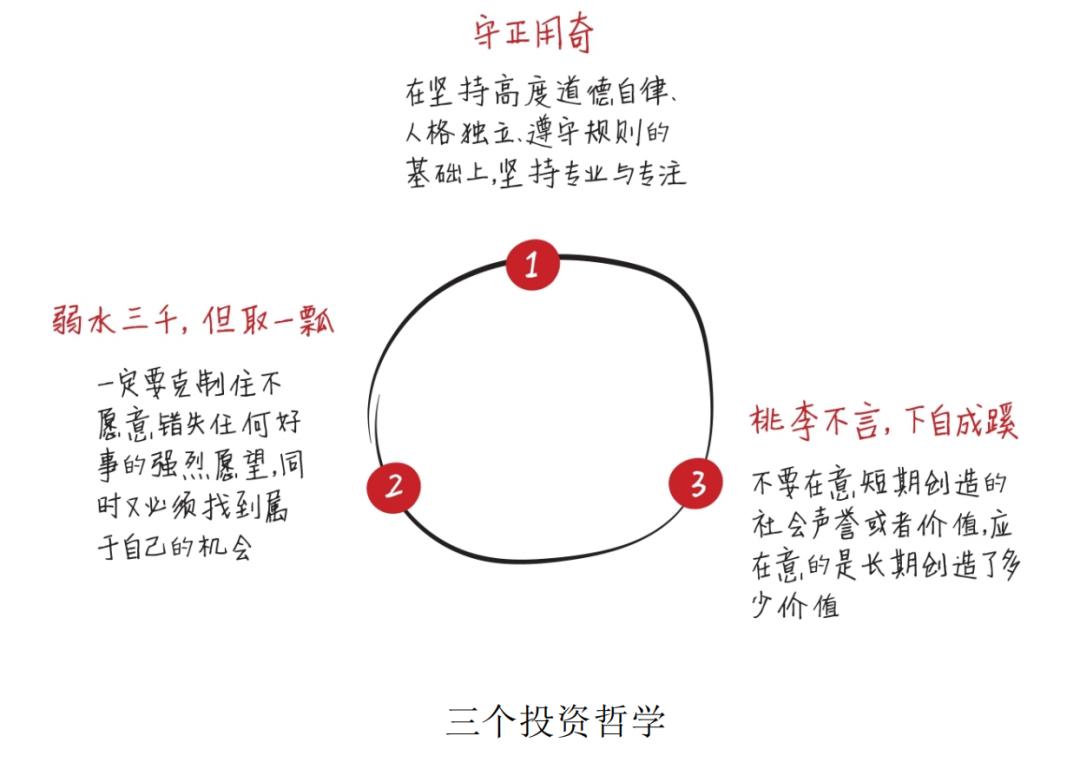 【老板必读】高瓴张磊《价值》读书笔记:21则投资金句,振聋发聩!
