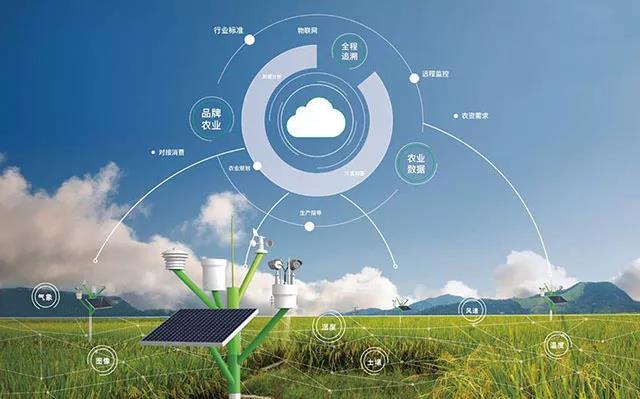 影响智慧农业的10大政策文件(超级盘点)
