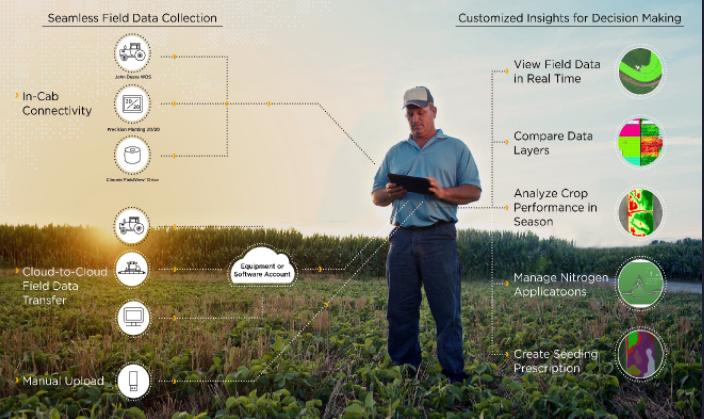 龙海波:农业数字化转型需关注几个重点方向