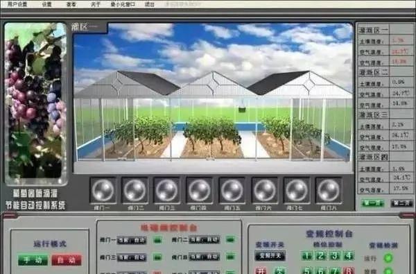 【产业分析】智慧农业,难道你在中国是个伪命题?