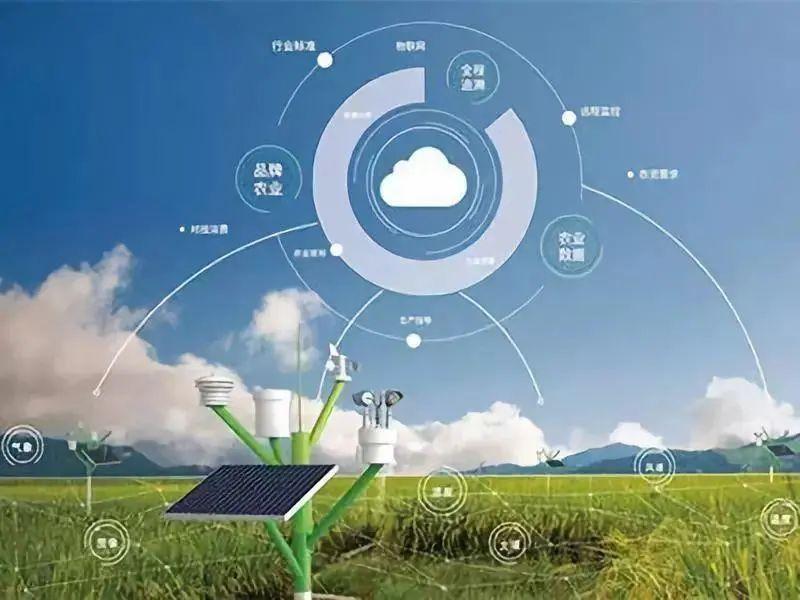 【数字农业】中国数字农业的发展概况(转发+收藏)