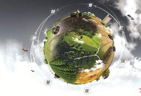 智慧农业未来发展前景是有多好?