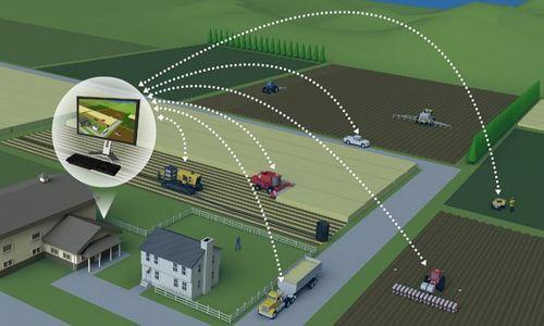 陈天恩:农业信息化创新驱动中国农业现代化